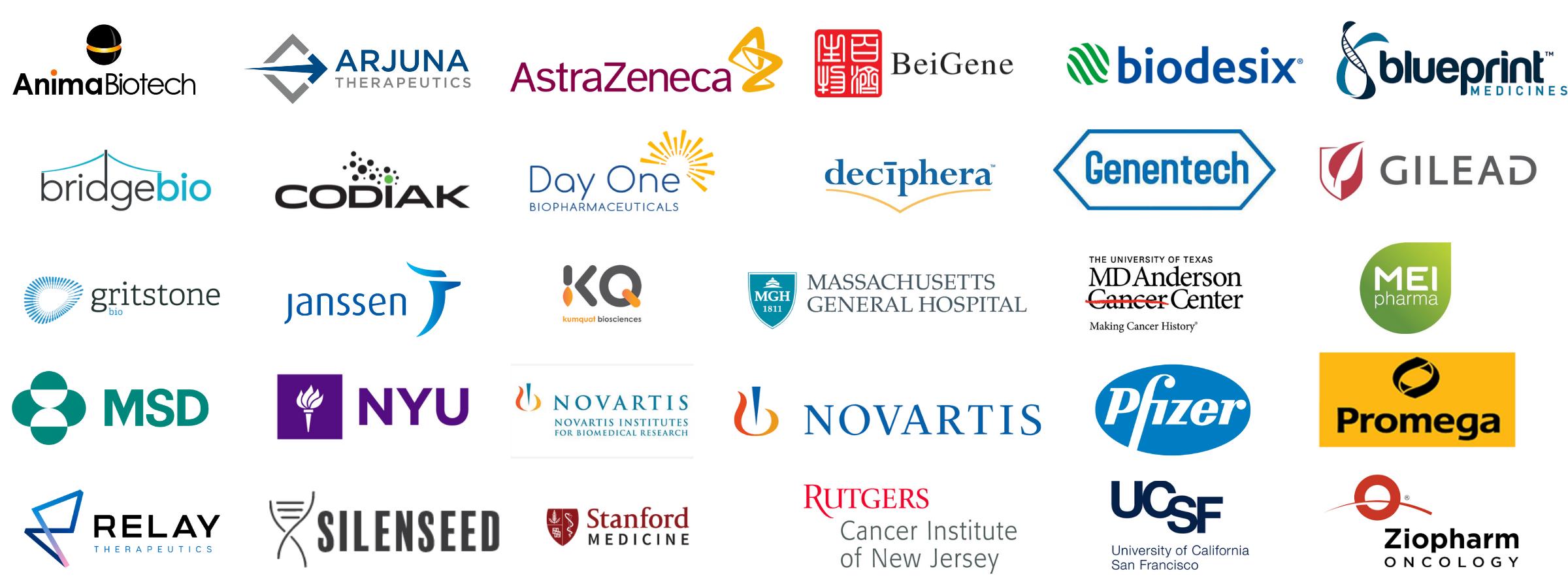 Companies attending - RAS